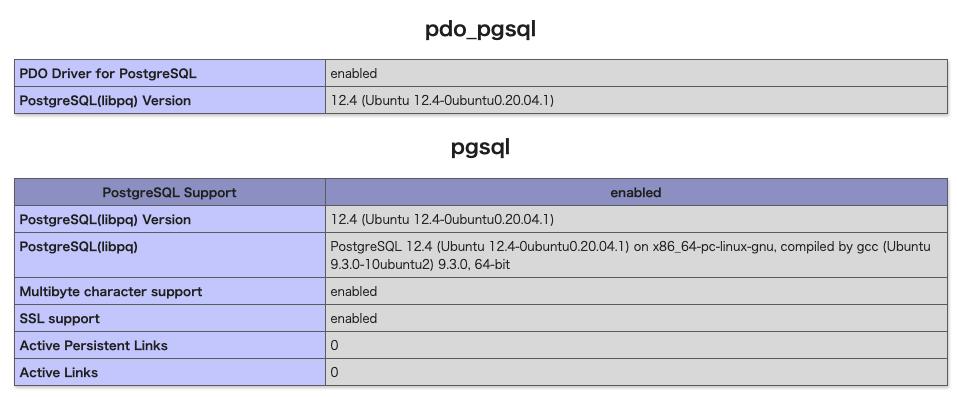 php7.4-pgsql インストール状況